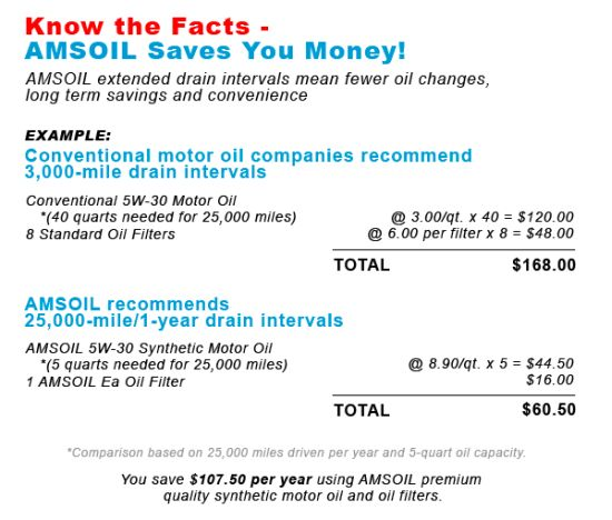 Oil Change Facts